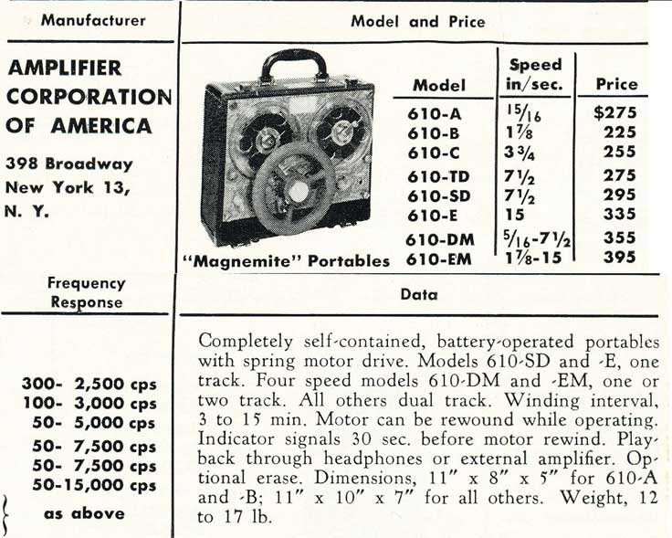 The Amplifier Corporation's MAgnemite reel to reel tape recorder in the Reel2ReelTexas.com vintage reel tape recorder recording collection