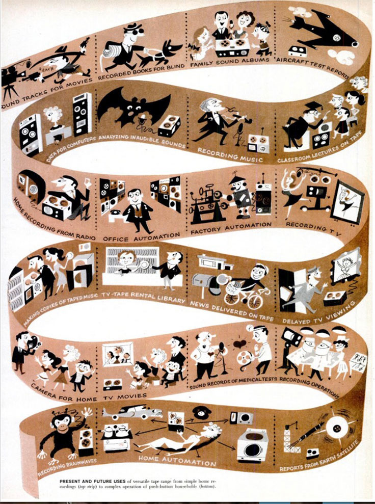 Magnetic Tape Reels oof Changes in Way We Live LIFE Magazine Aug19-1957