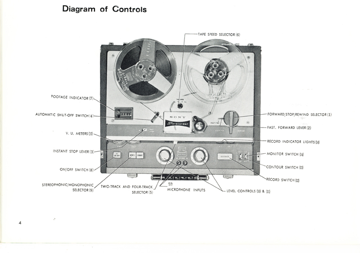 1961 Sony 300 reel tape recorder manual in Reel2ReelTexas.com's images/R2R/vintage reel tape recorder collection