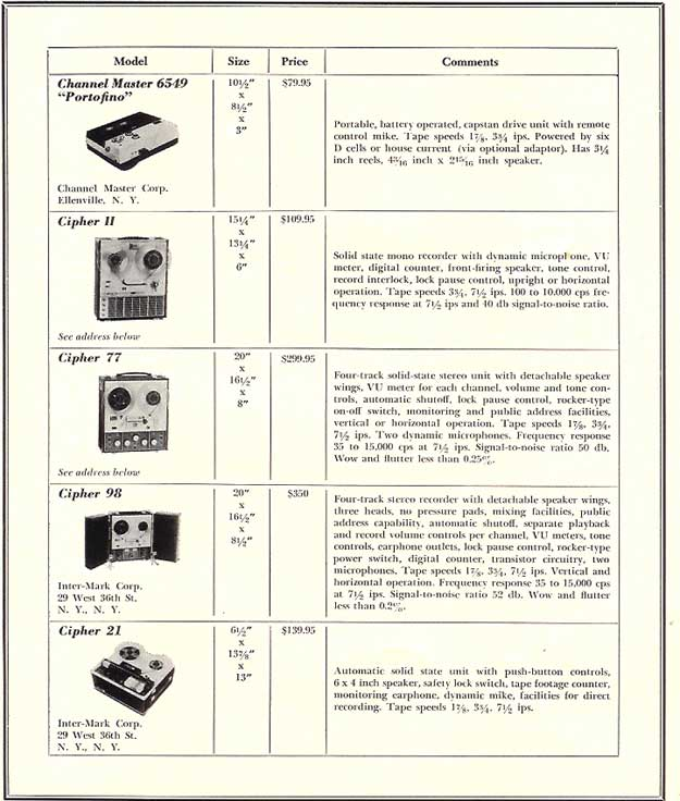Review of 1966 tape recorders in Reel2ReelTexas.com vintage tape recorder collection