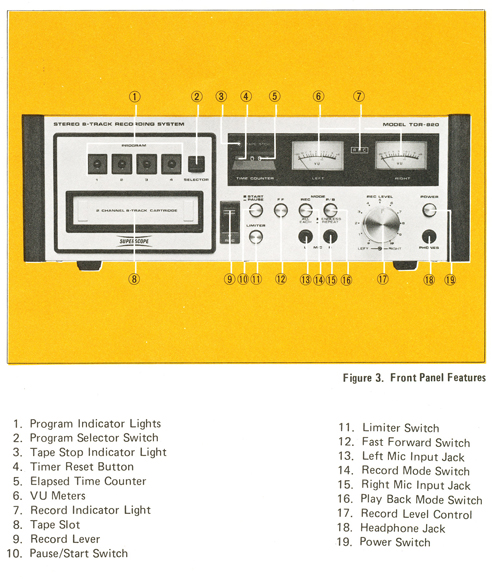 Sony TDR-820 8-track recorder owners manual showing controls  in Reel2ReelTexas.com''s reel tape recorder collection