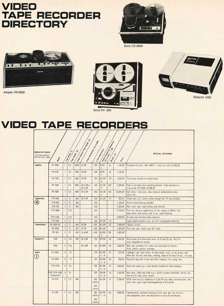 1070 listing of the Roberts 1000 audio & B&W video recorder in Reel2ReelTexas.com's vintage recording collection