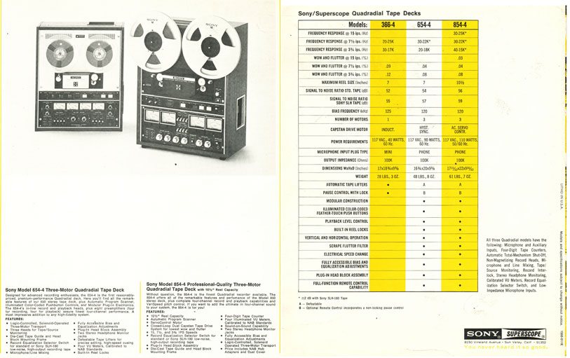 1971 ad for the Sony TC-654-4 reel tape recorder in the Reel2ReelTexas.com's vintage reel tape recorder recording collection