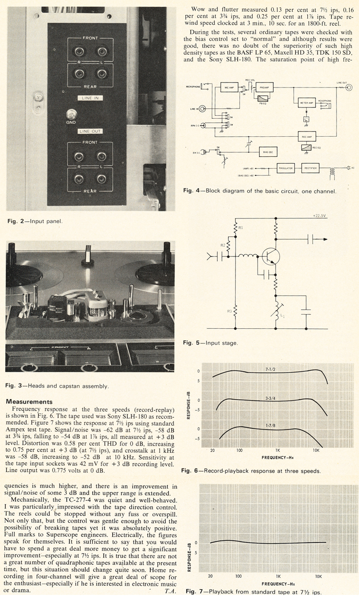 1972 review of the Sony TC-277 reel to reel tape recorder in Reel2ReelTexas.com's images/R2R/vintage recording collection